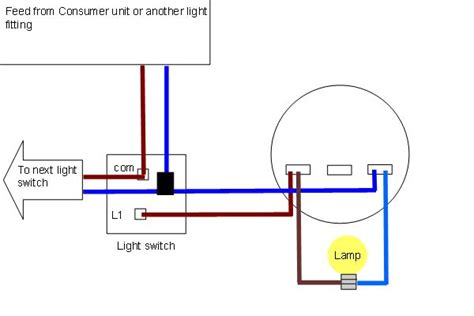 Single switch lighting circuit democraciaejustica single switch lighting circuit ceiling rose wiring diagrams harmonised colours light asfbconference2016 Gallery