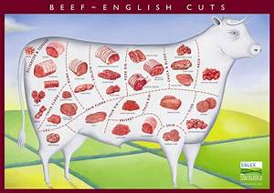 Butchery And Cooking Steaks With Eblex And Red Tractor