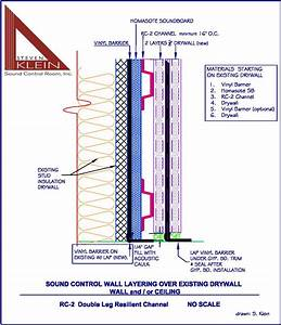 Sound Control Wall Layering Over Existing Drywall Details