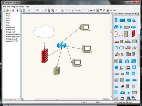 tools  network diagramming techrepublic