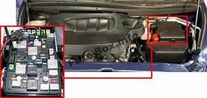 2011 Hhr Fuse Box Under Hood Diagram