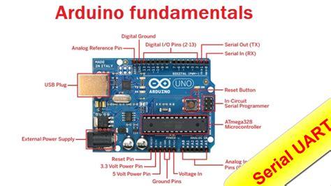 arduino  beginners part  serial uart youtube
