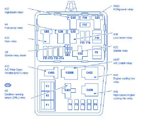 2002 Ford Ranger Fuse Block Diagram ford ranger 2002 clutch relay fuse box block circuit