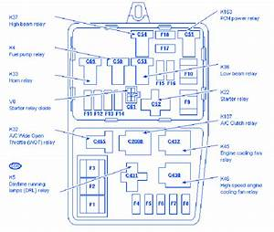 Ford Ranger 2002 Clutch Relay Fuse Box  Block Circuit Breaker Diagram  U00bb Carfusebox