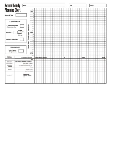 natural family planning chart printable