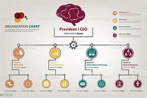 Modern And Smart Organization Chart Industrial Theme Stock