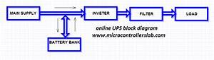 True Online Ups Diagram