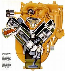 Caterpillar 3208 Engines