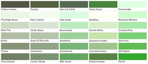 valspar interior paint color chart home painting