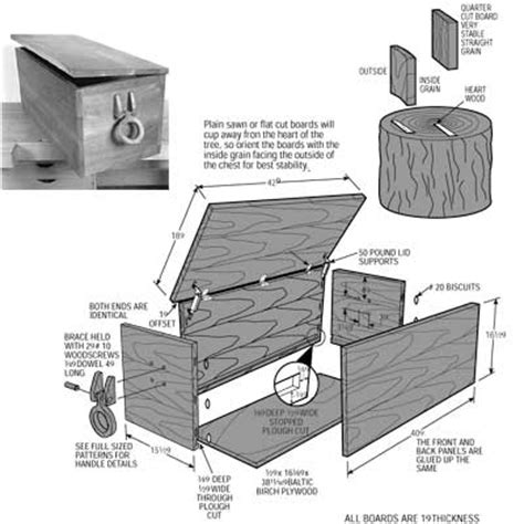Wood Sea Chest Plans