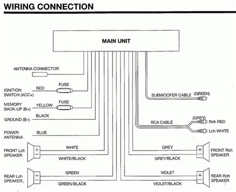 Sony Explode Wiring Diagram Schematic