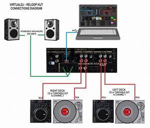 Virtualdj - Hardware Manuals - Reloop - Kut