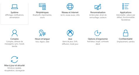 configuration bureau windows 10 ajouter le raccourci panneau de configuration