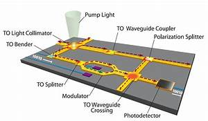 Metamaterials and transformation optics control light on a ...