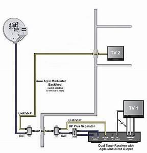 35 Dish Network Vip222k Wiring Diagram