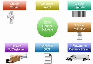 Best Courier Management Software  Fully Automization