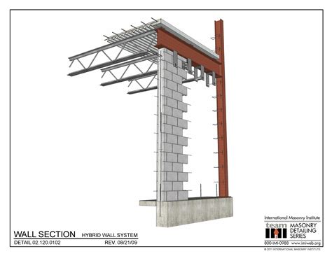 wall section hybrid wall system