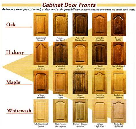 replacing kitchen cabinet doors replacement cabinet doors casual cottage