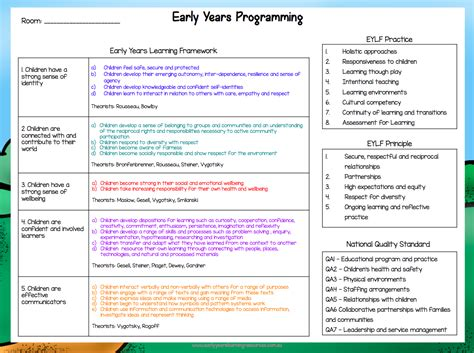 eylf theorist pack learning stories early childhood