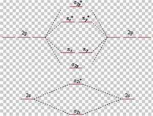 Chemistry Orbital Diagram