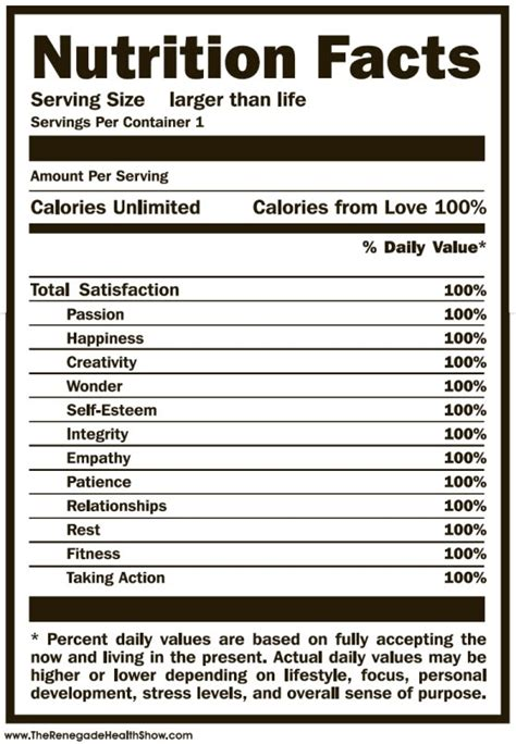 Food Label Template For by Make Your Own Nutrition Label World Of Label