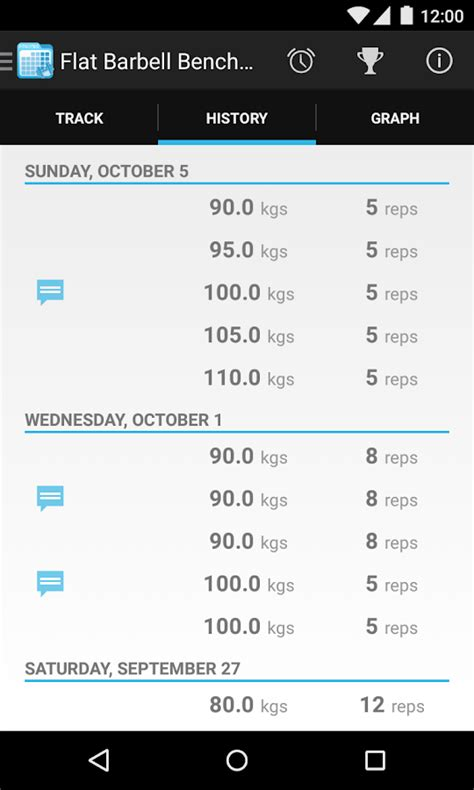 Fitnotes  Gym Workout Log  Android Apps On Google Play