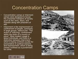 Holocaust Interactive Power Point