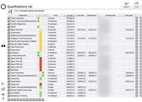 The Qualifications List. Paramedic Job Description For Resume. Mobile Resume Maker. Is Biodata And Resume The Same. Skills Resume Sample List. Audition Resume Format. Sample Public Relations Resume. Format Of Resume For Student. It Pm Resume