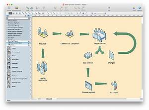 Visio Workflow Diagram Shapes  Visio  Free Engine Image For User Manual Download