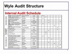 internal audits a management tool ppt video online download With internal audit schedule template