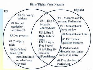 Wiring Diagram  29 Jamestown And Plymouth Venn Diagram