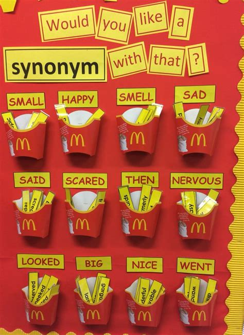 Decoration Synonyms In by Mcdonalds Display Synonyms Spag Classroom