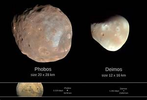Mars Two Moons Phobos and Deimos - Pics about space
