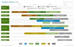 Roadmap Excel Template Excel Roadmap Template Free Agile Project Management Templates In Excel Awesome Timeline