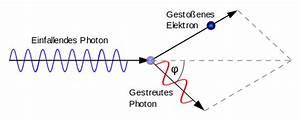 Frequenz Berechnen Physik : compton effekt physik schule ~ Themetempest.com Abrechnung