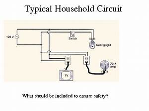 Typical Household Circuit
