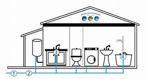 Filtration De L Eau : aqua techniques solutions de traitement d 39 eau de ~ Premium-room.com Idées de Décoration