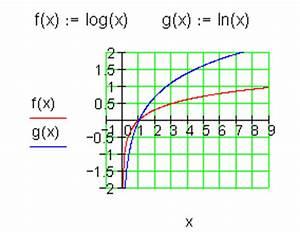Grenzwerte Von Reihen Berechnen : berblick ber die wichtigsten funktionsklassen mathe brinkmann ~ Themetempest.com Abrechnung