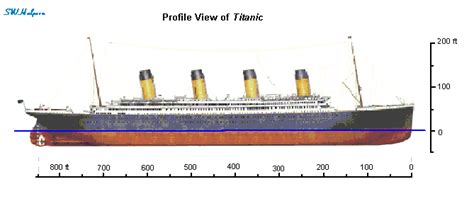 Titanic Boat Parts by Floodingbycompartment