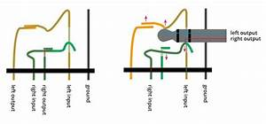 P 4 Pin Wire Color Diagram