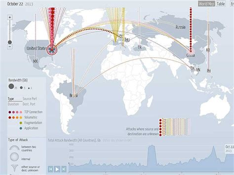 map shows global denial  service attack business insider