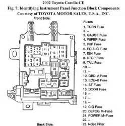 similiar 2003 toyota corolla le fuse box location keywords 2003 toyota corolla fuse box diagram image details