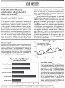 science research papers search With scientific documents search