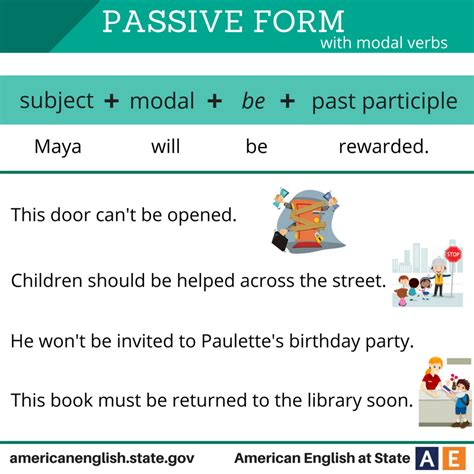 passive form with modal verbs afise engleza