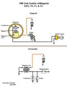 similiar magneto diagram keywords kawasaki magneto wiring diagram get image about wiring diagram