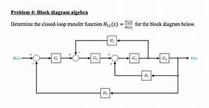 Solved  Problem 4  Block Diagram Algebra Determine The Clo