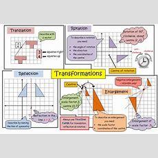Transformations Rotation, Reflection, Translation, Enlargement  Maths Notebook Ideas