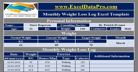 monthly weight loss log excel template exceldatapro