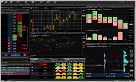 forex trading platform free 6 best stock charting software free for windows