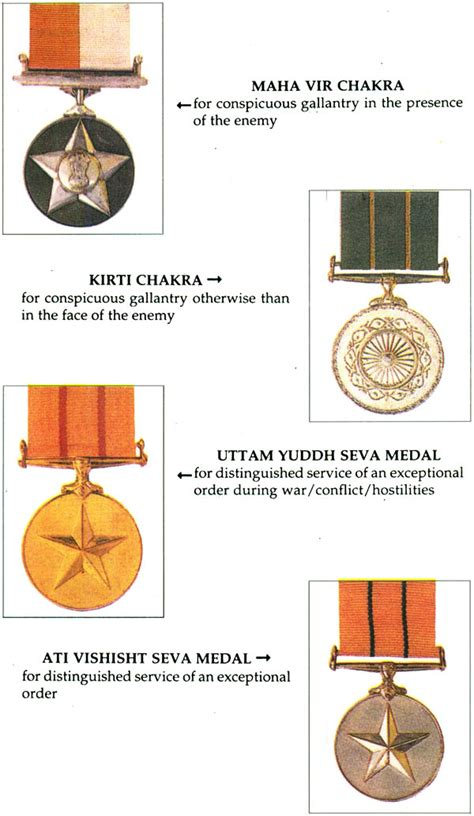 Awards And Decorations Abbreviations by Our Armed Forces